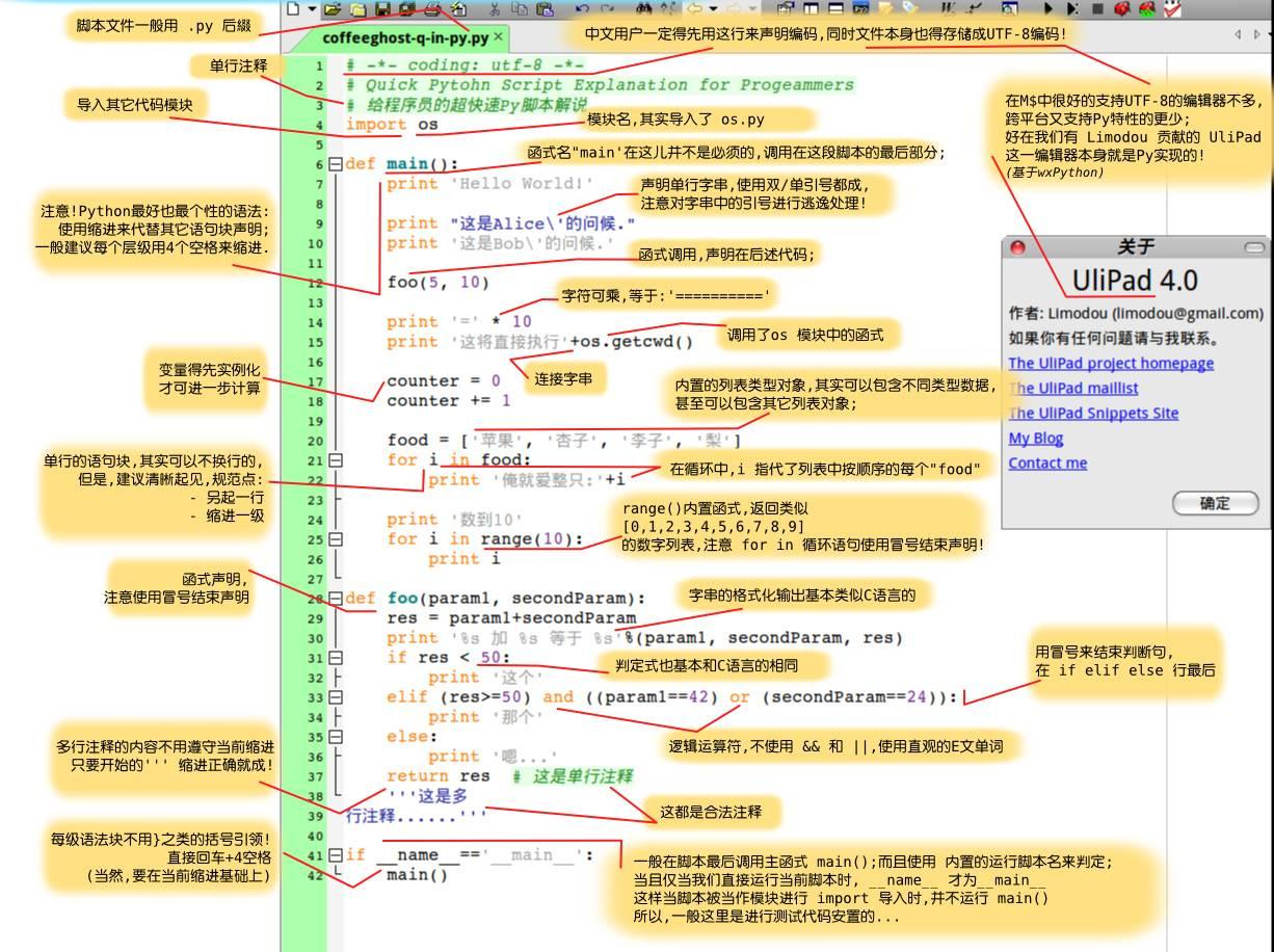 给程序员的超快速Py脚本解说